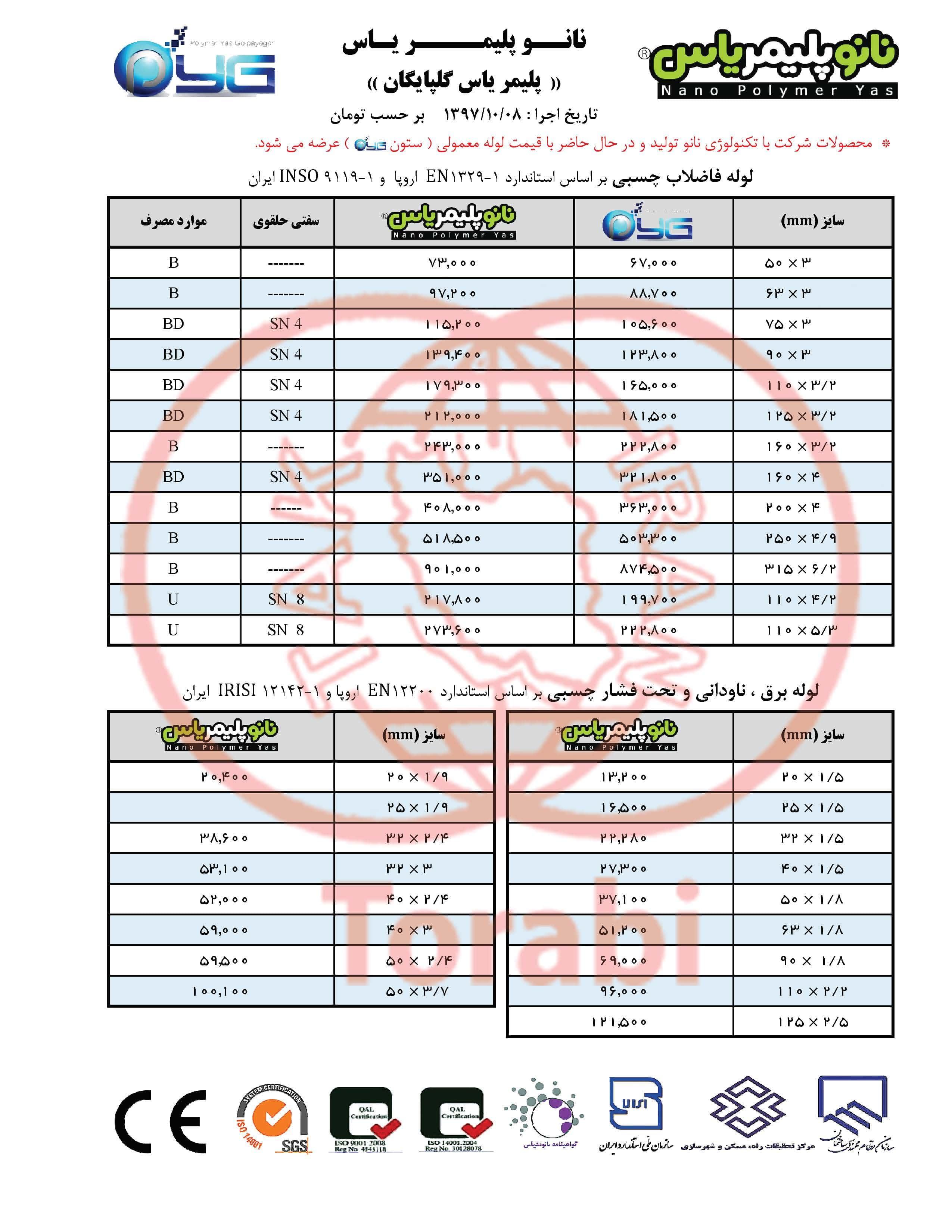 لیست قیمت پلیمر یاس گلپایگان 97/10/08 صفحه 1