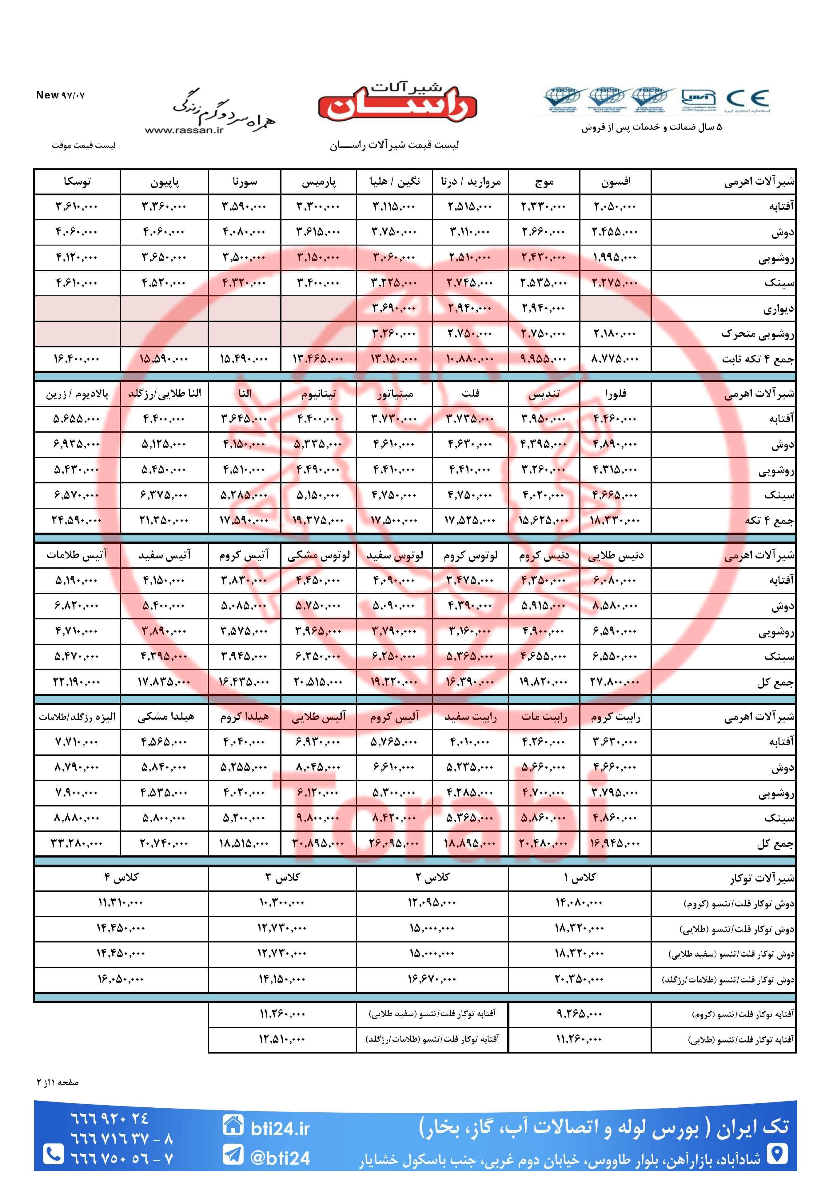 لیست قیمت شیرآلات راسان صفحه 1