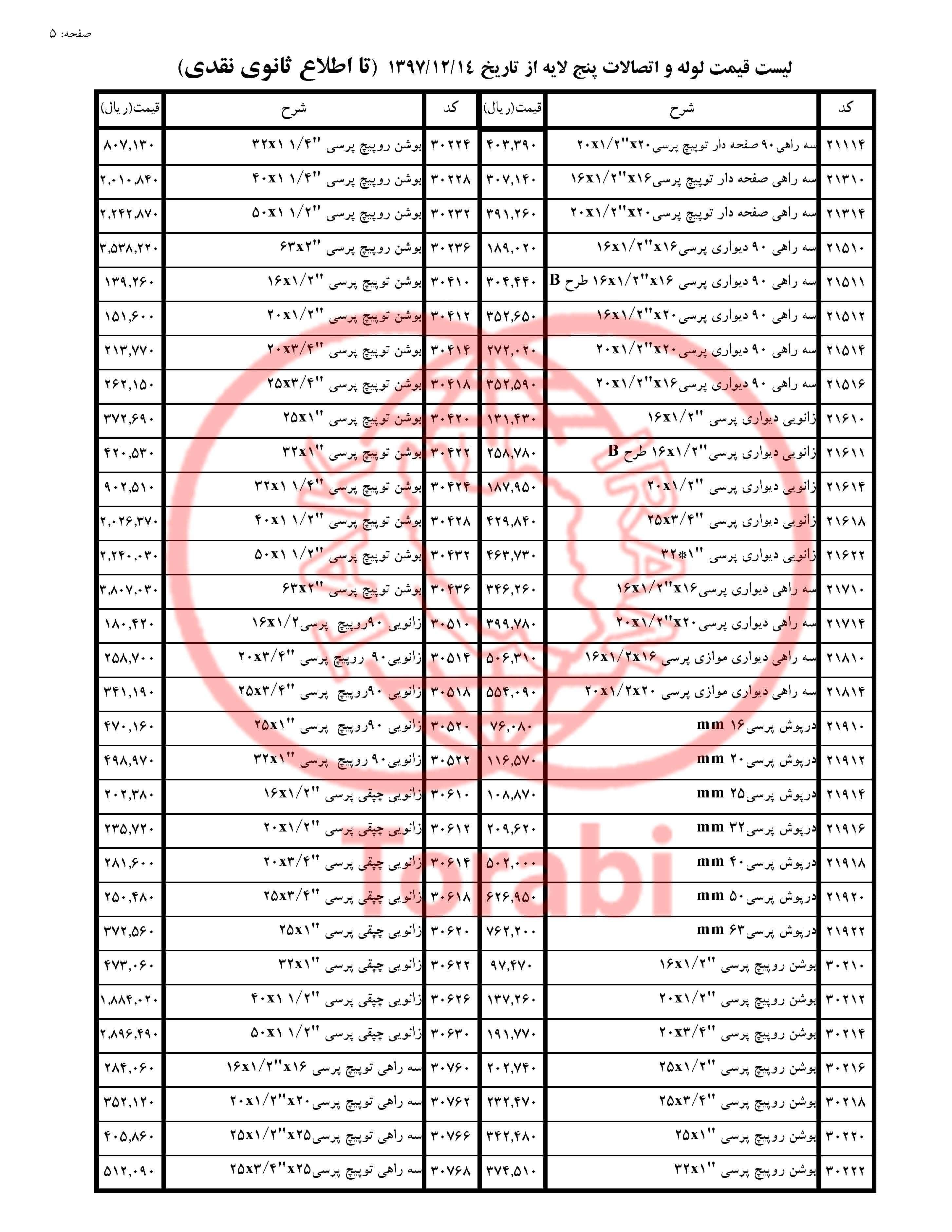 لیست قیمت پنج لایه نیوپایپ 97/12/14 صفحه 5