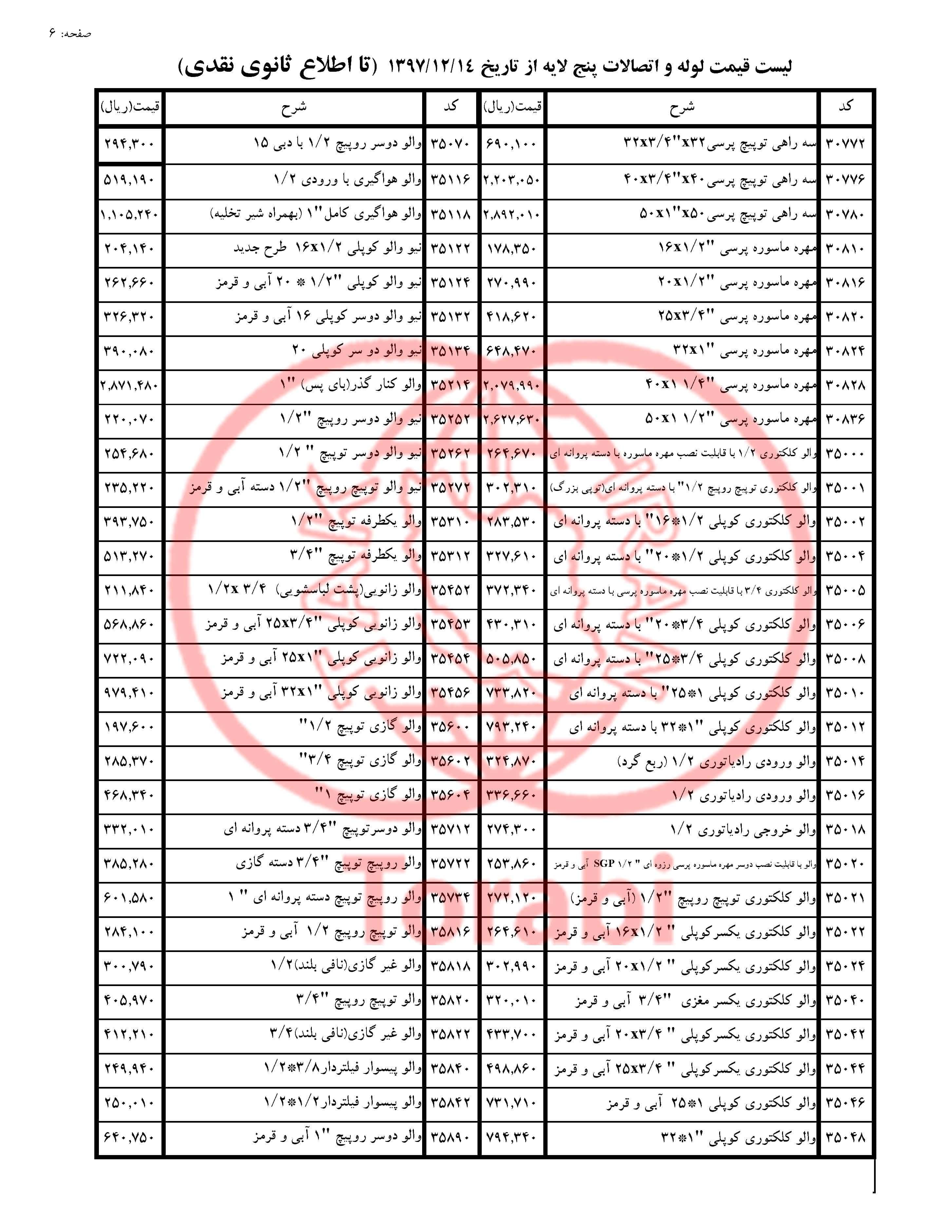 لیست قیمت پنج لایه نیوپایپ 97/12/14 صفحه 6