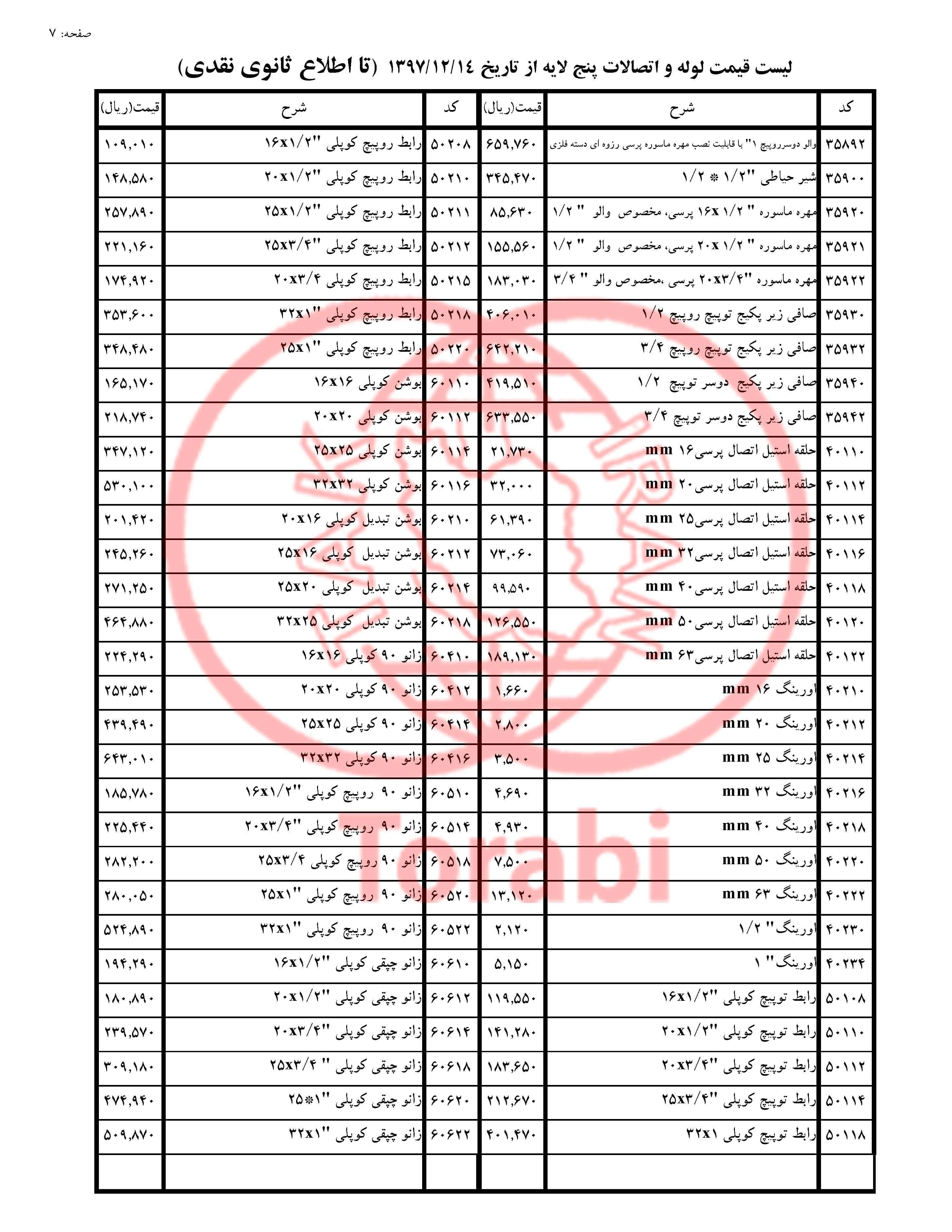 لیست قیمت پنج لایه نیوپایپ 97/12/14 صفحه 7