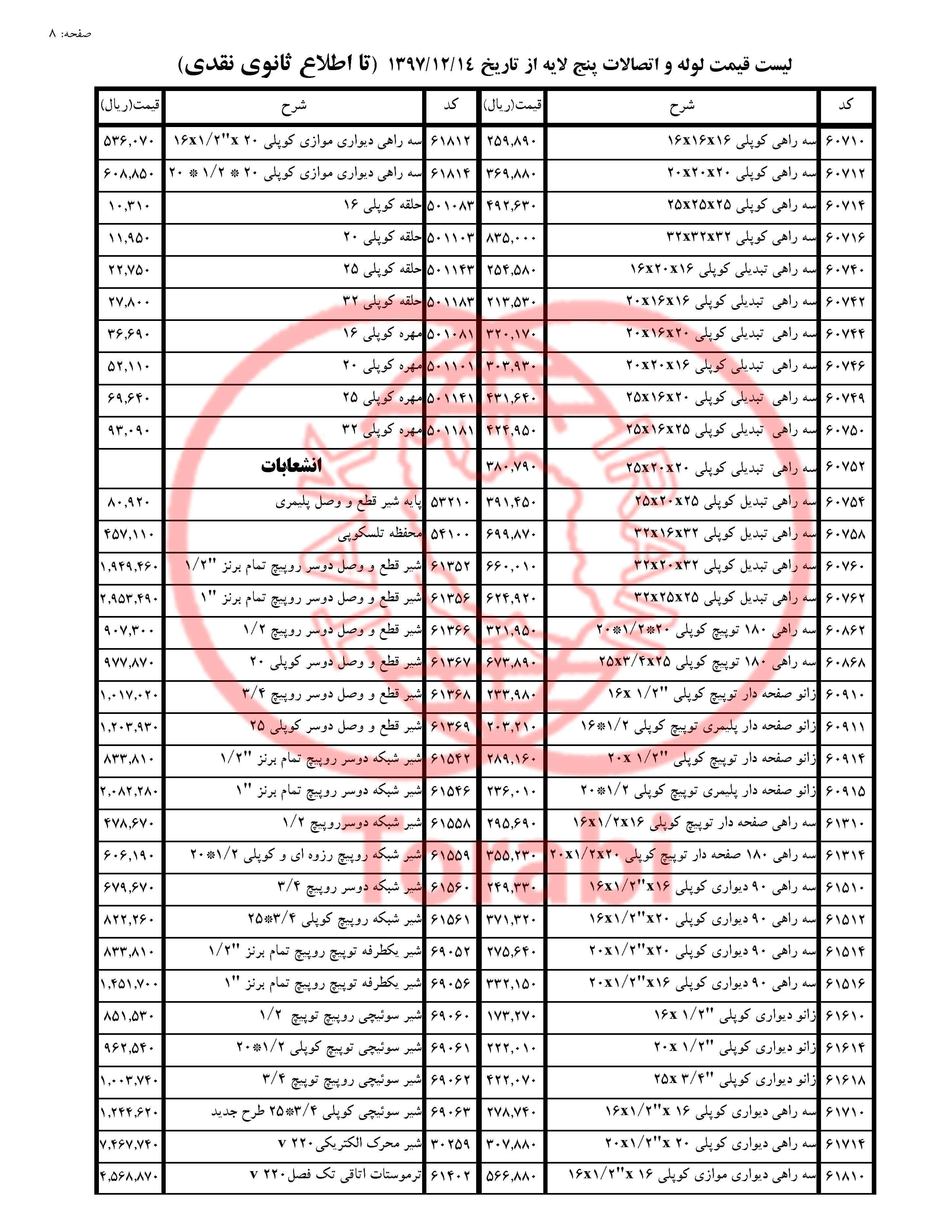 لیست قیمت پنج لایه نیوپایپ 97/12/14 صفحه 8